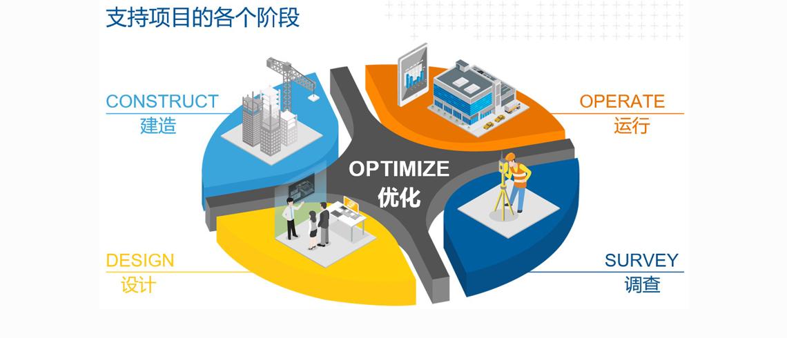 支持项目的各个阶段 seo关键字:建筑施工技术,钢筋混凝土技术,BIM信息模型,混凝土规划与浇筑,钢筋工程BIM技术,核电结构设计,装配式建筑设计
