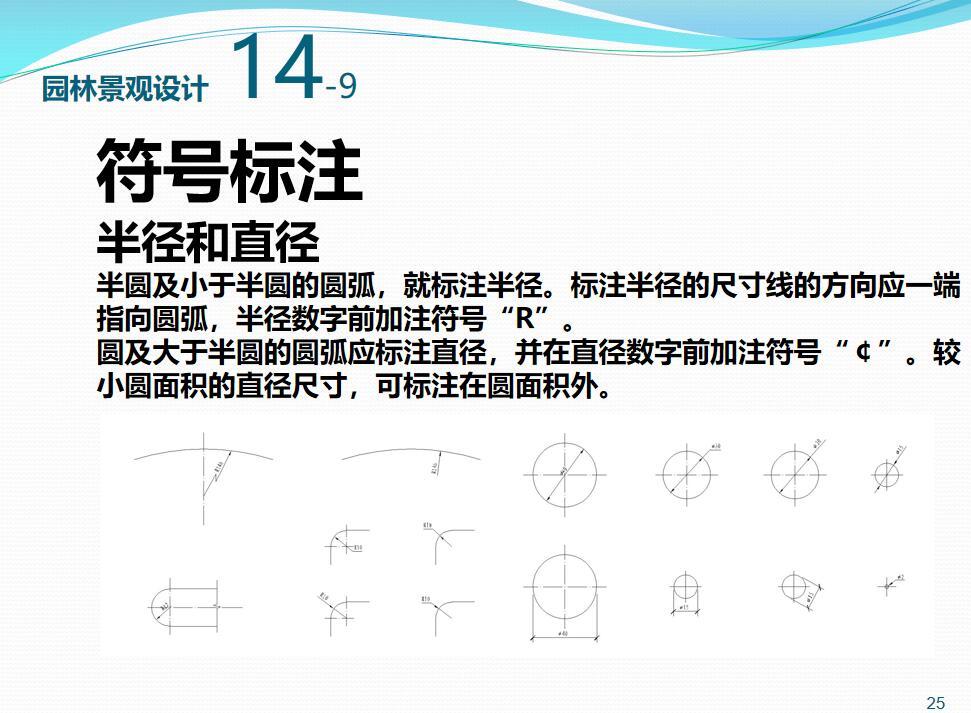 景观施工图设计规范 (13)