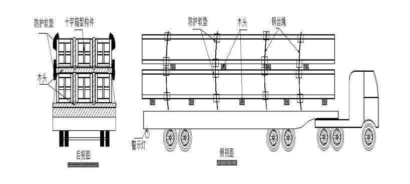 08 箱型钢构件梁装载示意图