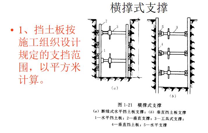 地基处理与防护工程定额及工程量计算PPT-10 横撑式支撑