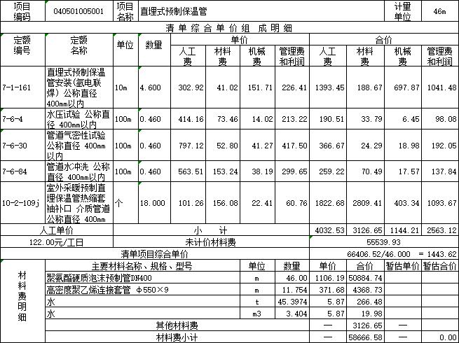 [青岛]供热管线工程量清单及招标控制价2020-工程量清单综合单价分析表