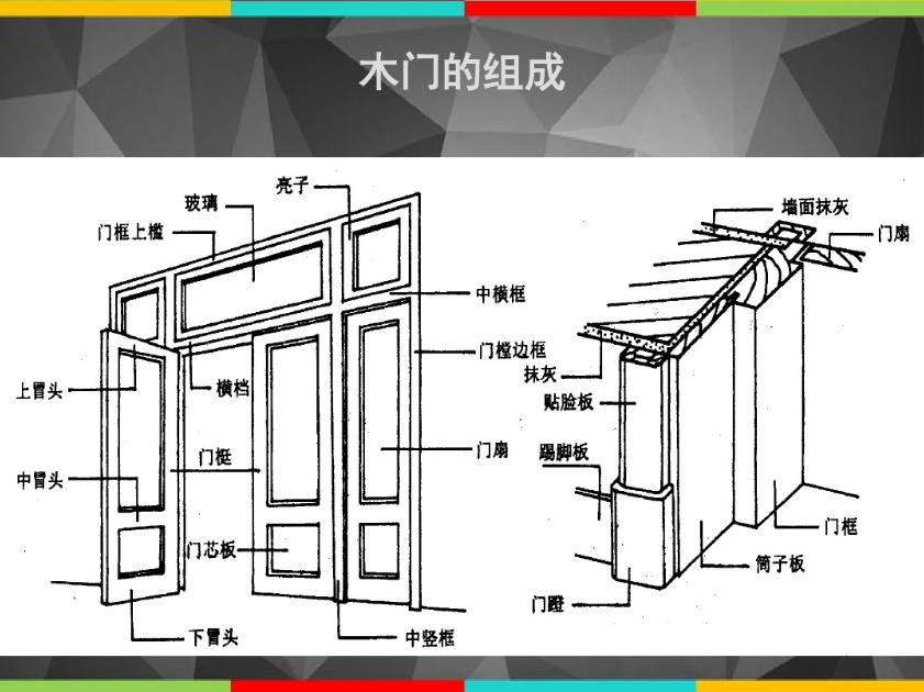 门窗工程预算(门窗工程课件)-木门的组成