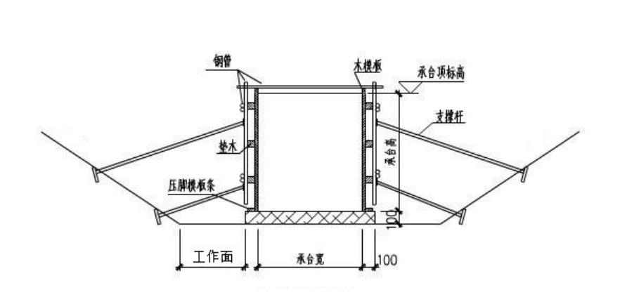 6层洋房模板及支撑体系安全专项施工方案-04 基础模板支设示意图