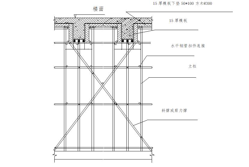 6层洋房模板及支撑体系安全专项施工方案-09 楼板支撑加固截面示意图