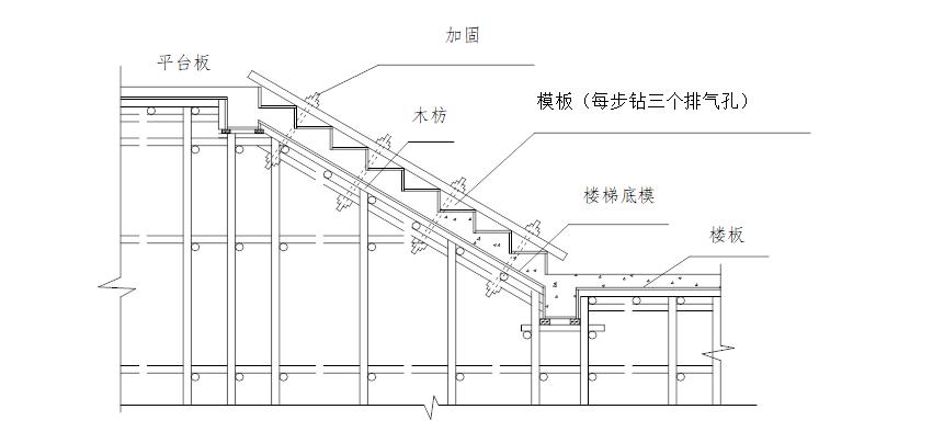6层洋房模板及支撑体系安全专项施工方案-10 楼梯模板设计示意图