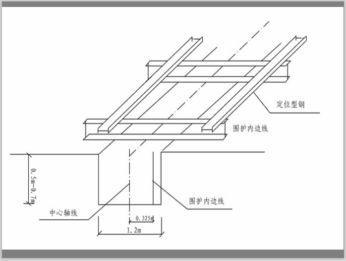 SMW工法桩施工工艺详解(61页)-开挖沟槽