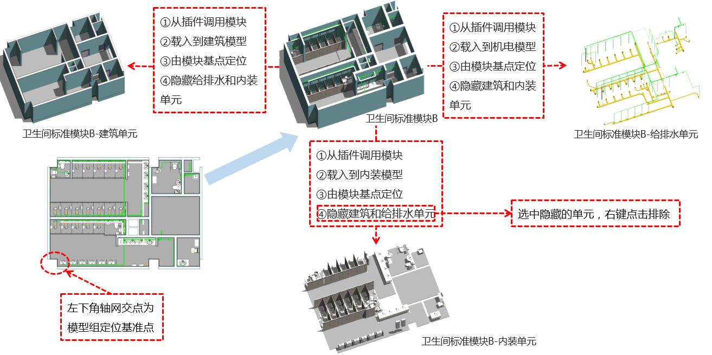 BIM卫生间标准模块Revit模型(Rvt)-单元布置及隐藏