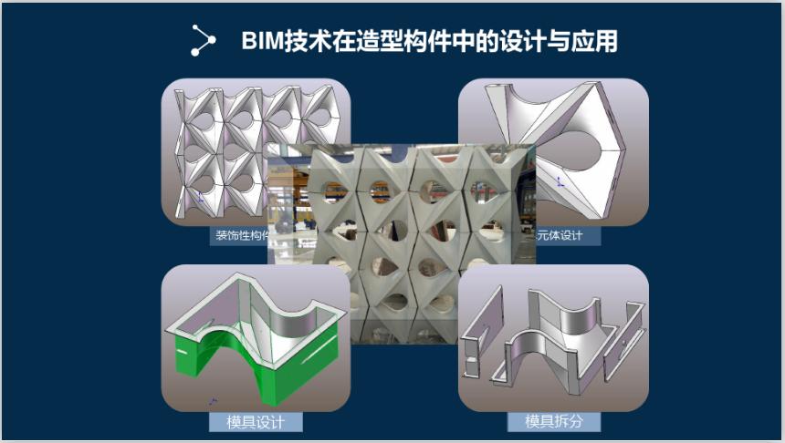 基于BIM技术的PC构件生产讲解(44页)-BIM技术在造型构件中的设计与应用