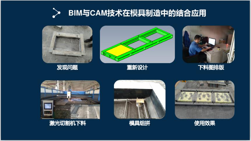 基于BIM技术的PC构件生产讲解(44页)-BIM与CAM技术在模具制造中的结合应用