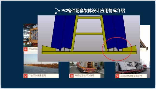 基于BIM技术的PC构件生产讲解(44页)-PC构件配套架体设计应用情况