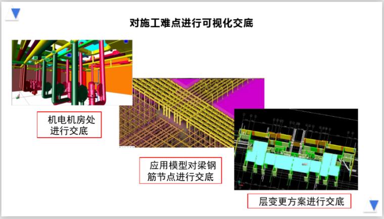 基于BIM技术的项目精细化管理案例(53页)-对施工难点进行可视化交底