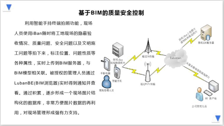 基于BIM技术的项目精细化管理案例(53页)-基于BIM的质量安全控制