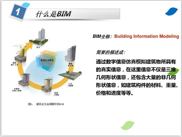 建筑设计院BIM基础知识培训(66页)-什么是BIM