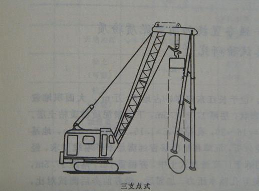 地基处理之强夯法-三支点式强夯机具