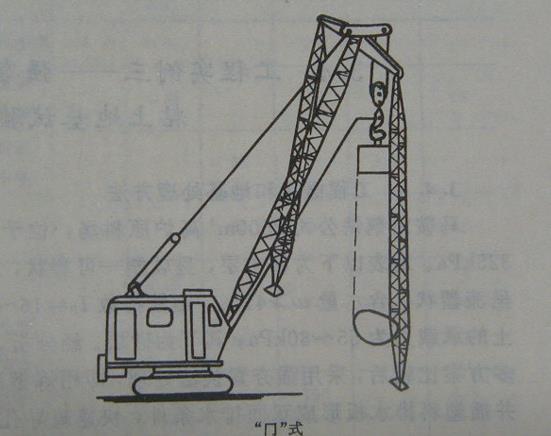 """地基处理之强夯法-""""门""""式强夯机具"""