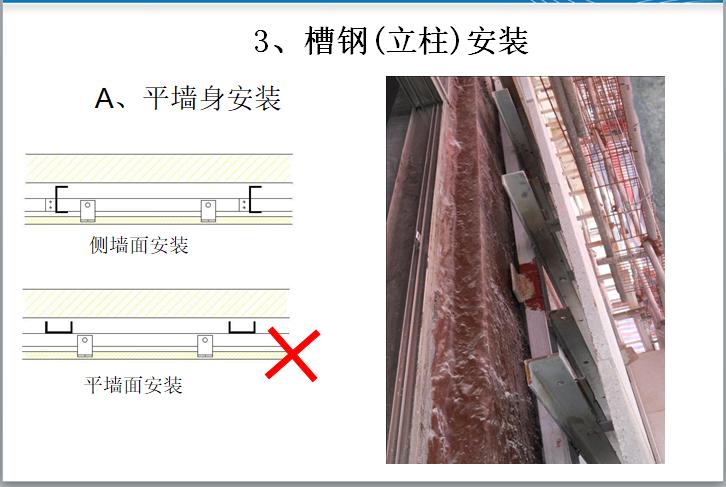 干挂石材工程常见问题及安全案例分析(PPT)-槽钢(立柱)安装