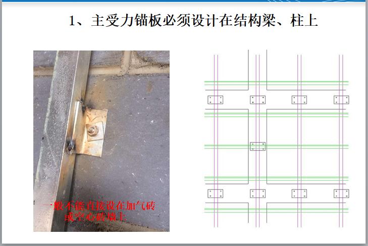 干挂石材工程常见问题及安全案例分析(PPT)-主受力锚板必须设计在结构梁、柱上