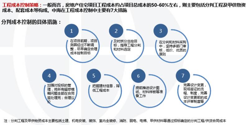 中国海外发展投资开发模式研究(2018年)-工程成本控制策略