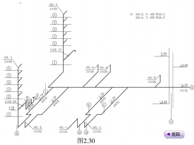 室内给排水工程施工图预算编制实例_4